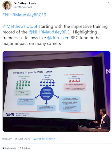 Tweet from @cathrynlewis: #NIHRMaudsleyBRC19   @MatthewHotopf  starting with the impressive training record of the  @NIHRMaudsleyBRC    Highlighting trainees -> fellows like  @drjrucker . BRC funding has major impact on many careers